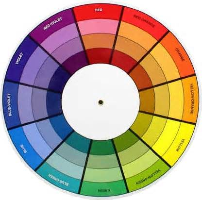 how-to-make-a-colour-wheel_3